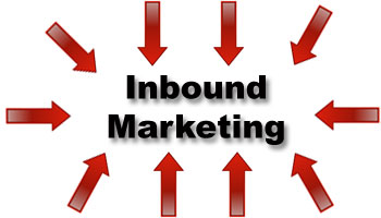 inbound-marketing-online